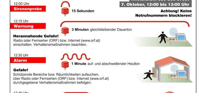 zivilschutz sirenenprobe am samstag den bfkdo klagenfurt land. Black Bedroom Furniture Sets. Home Design Ideas